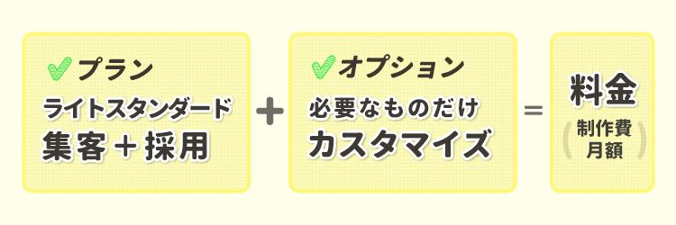 ホームページ作成サービス料金+オプション